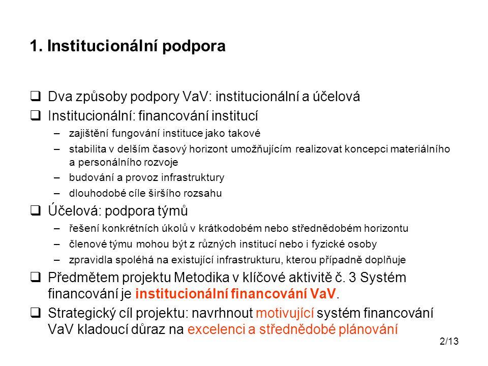 1. Institucionální podpora