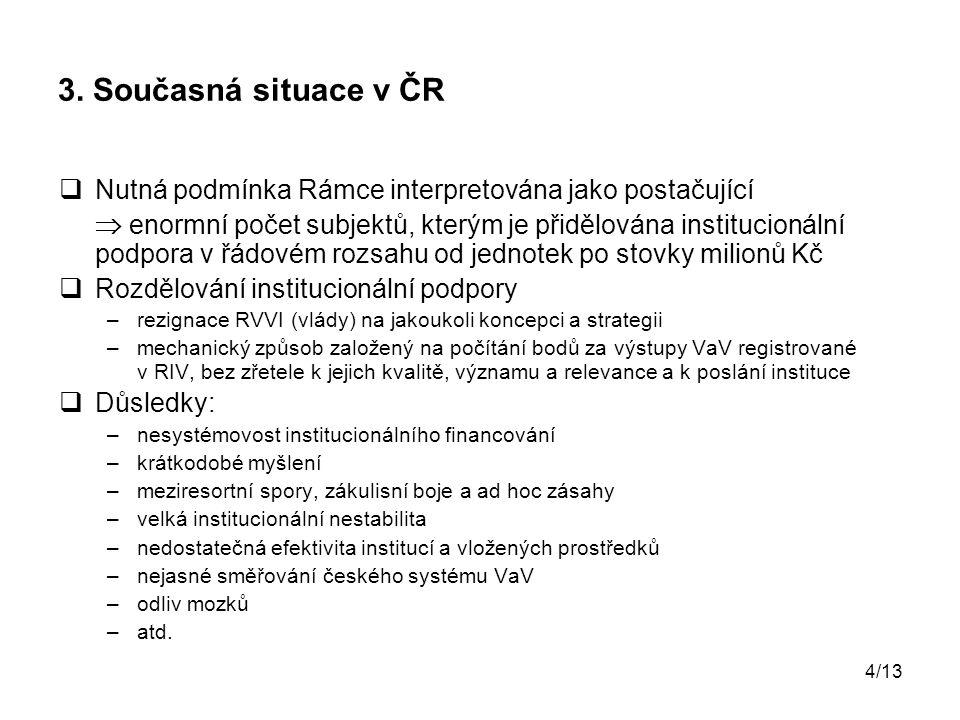 3. Současná situace v ČR Nutná podmínka Rámce interpretována jako postačující.