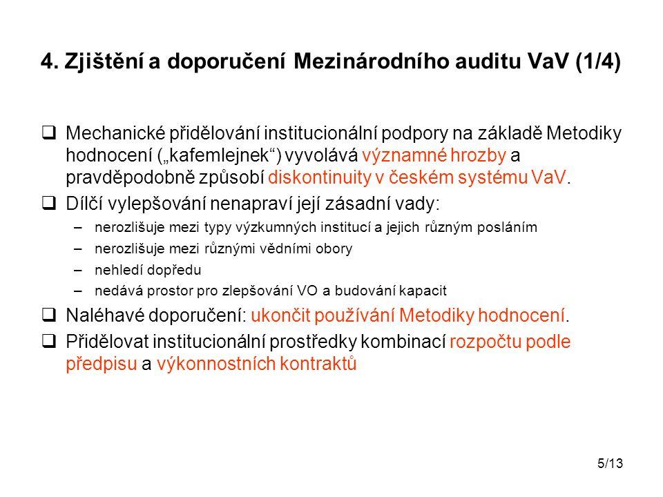 4. Zjištění a doporučení Mezinárodního auditu VaV (1/4)