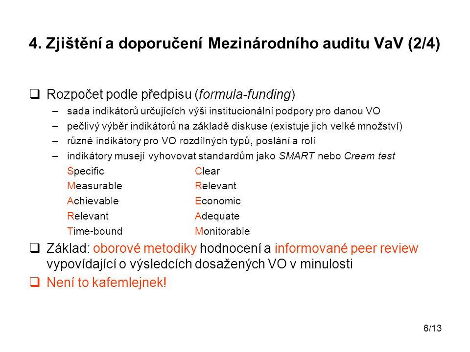 4. Zjištění a doporučení Mezinárodního auditu VaV (2/4)