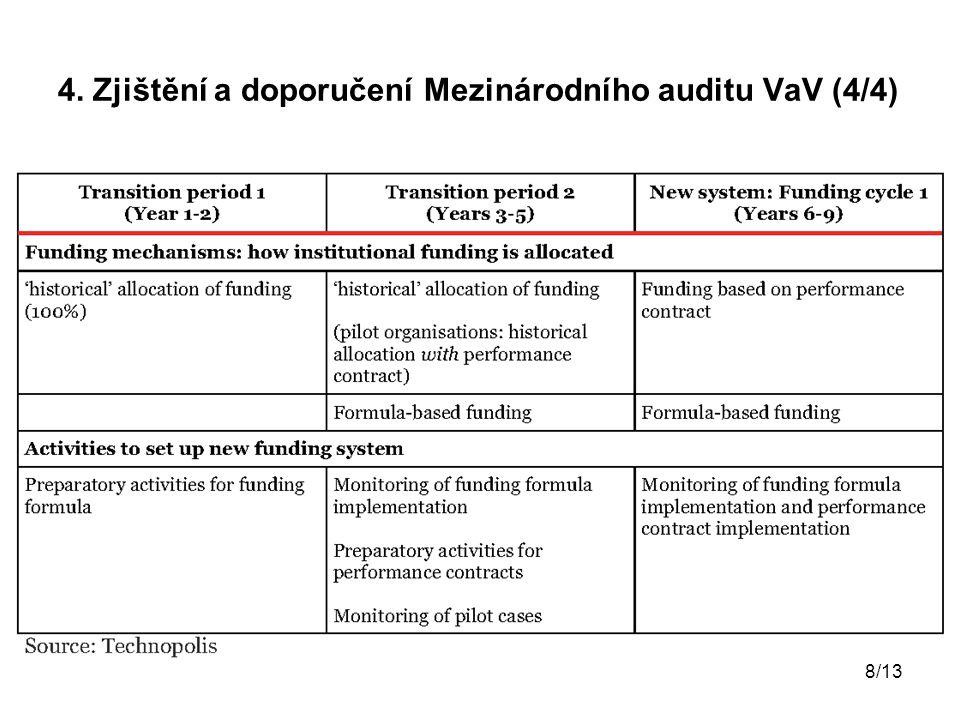 4. Zjištění a doporučení Mezinárodního auditu VaV (4/4)