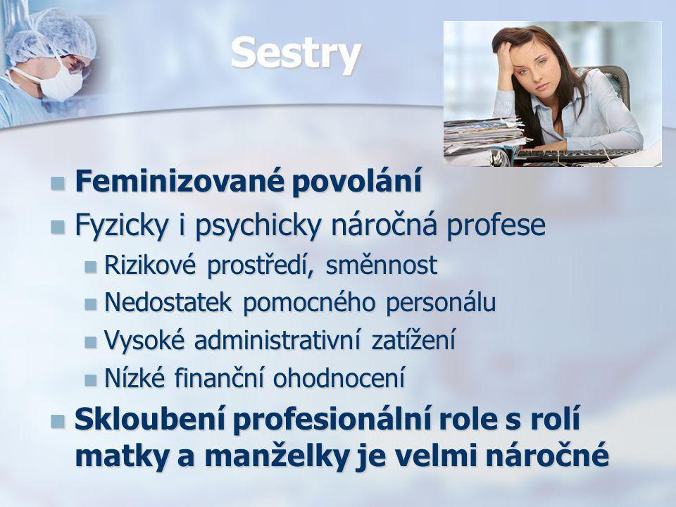 Sestry Feminizované povolání Fyzicky i psychicky náročná profese