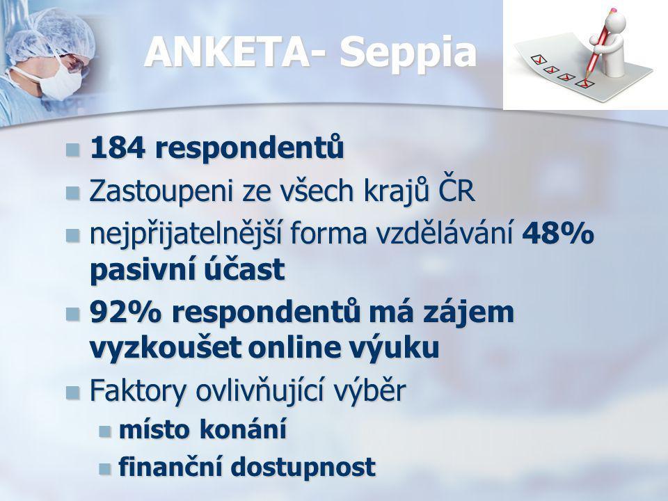 ANKETA- Seppia 184 respondentů Zastoupeni ze všech krajů ČR