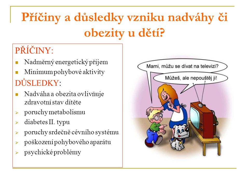 Příčiny a důsledky vzniku nadváhy či obezity u dětí