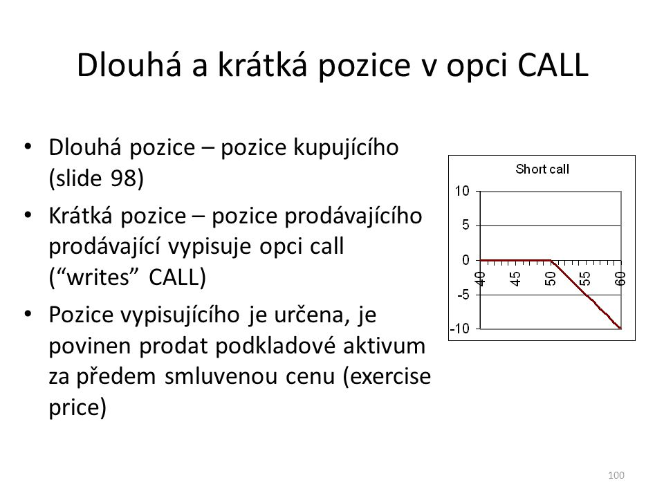 Dlouhá a krátká pozice v opci CALL