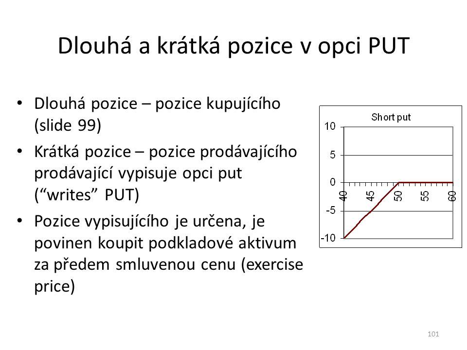 Dlouhá a krátká pozice v opci PUT