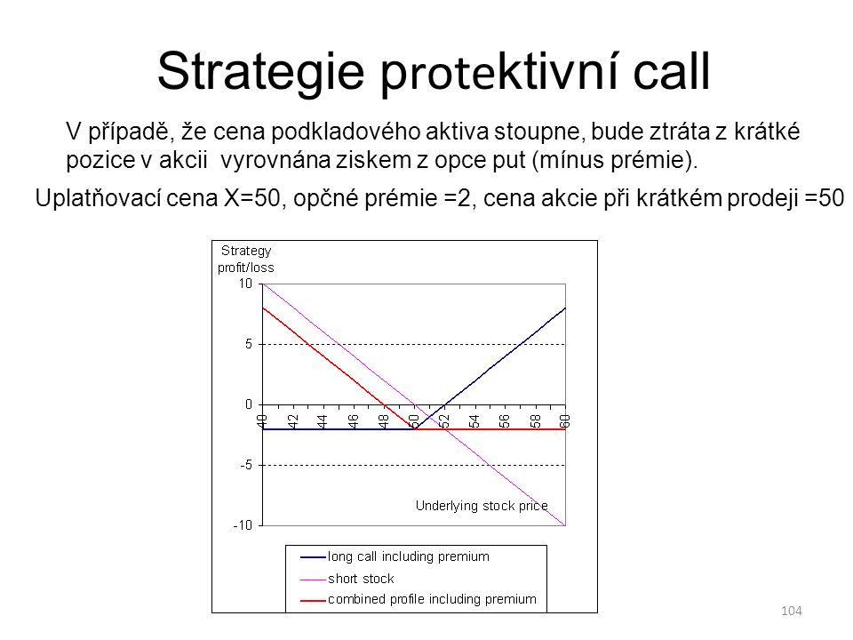 Strategie protektivní call