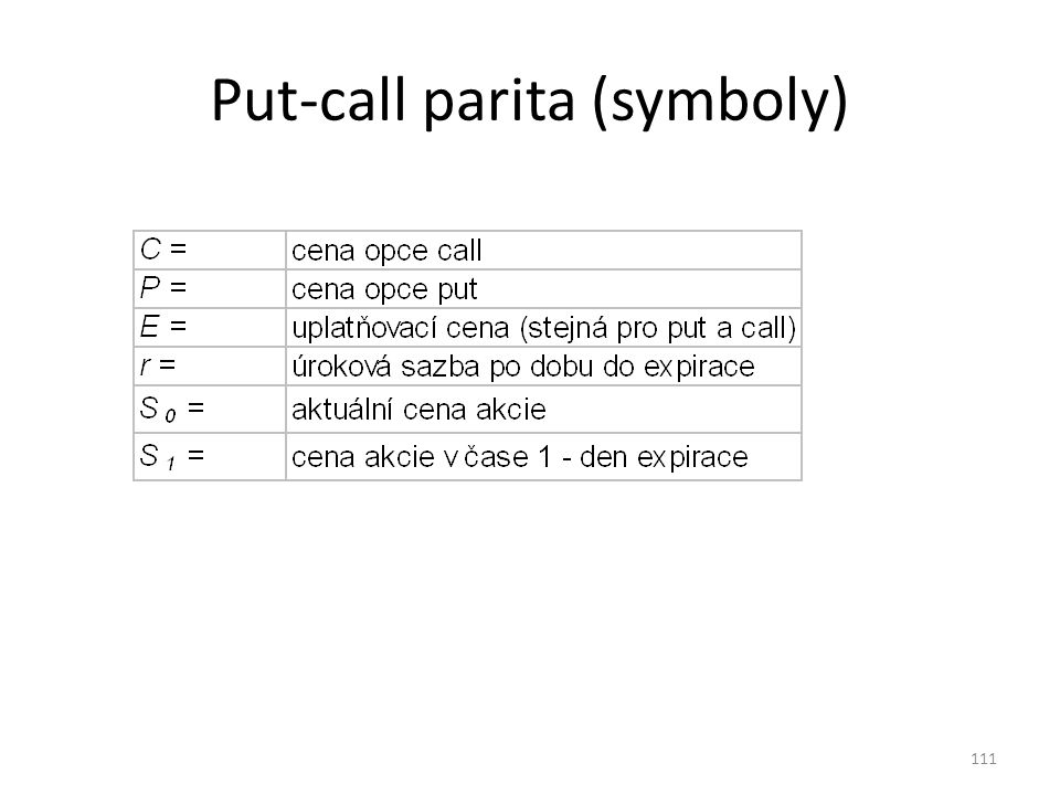 Put-call parita (symboly)