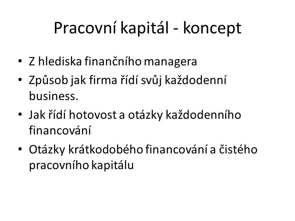 Pracovní kapitál - koncept