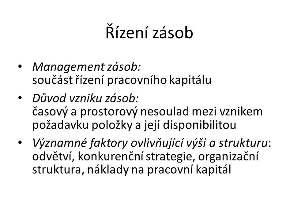 Řízení zásob Management zásob: součást řízení pracovního kapitálu