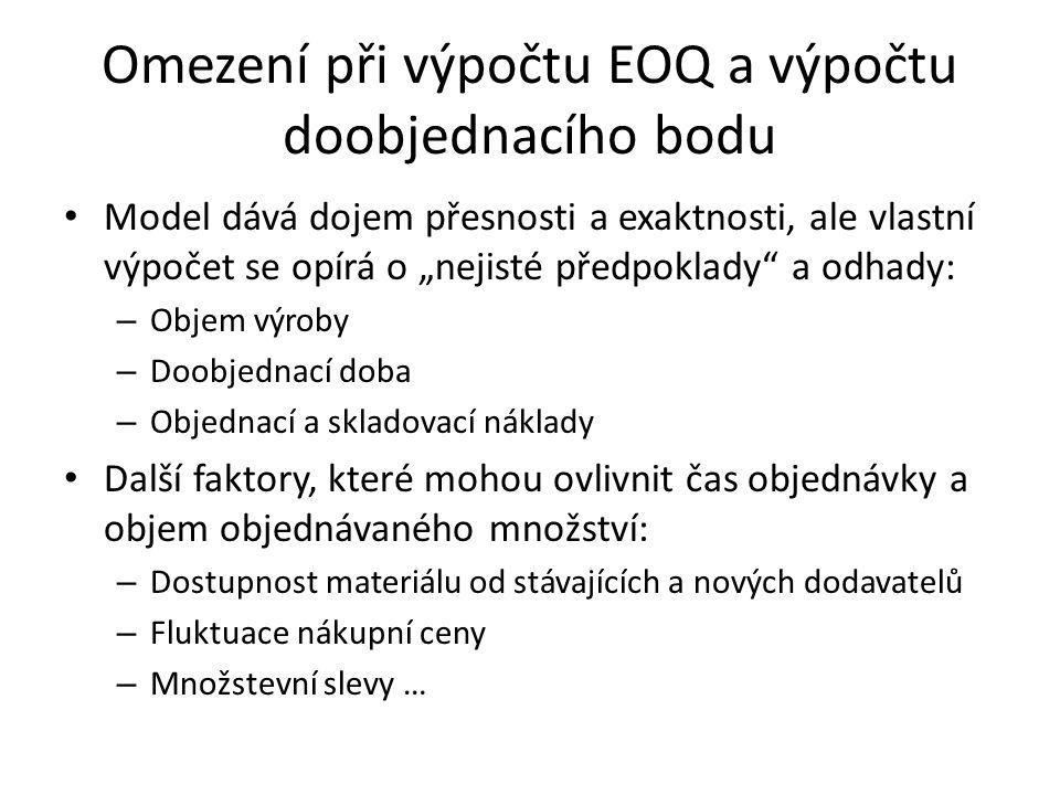 Omezení při výpočtu EOQ a výpočtu doobjednacího bodu