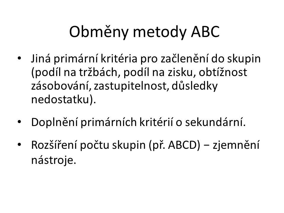 Obměny metody ABC