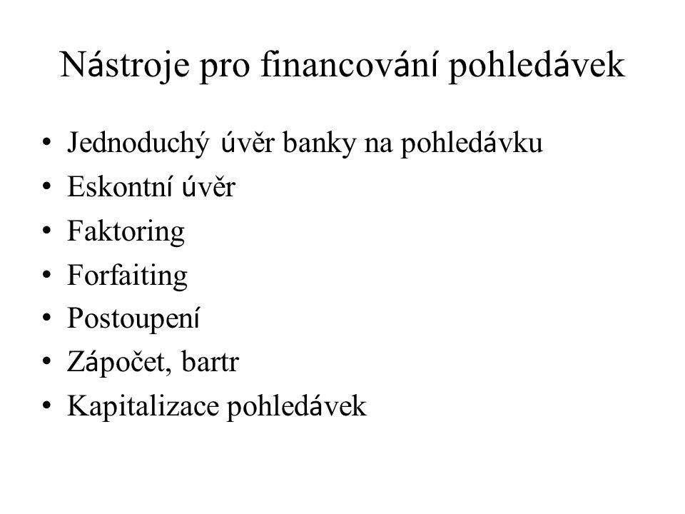 Nástroje pro financování pohledávek