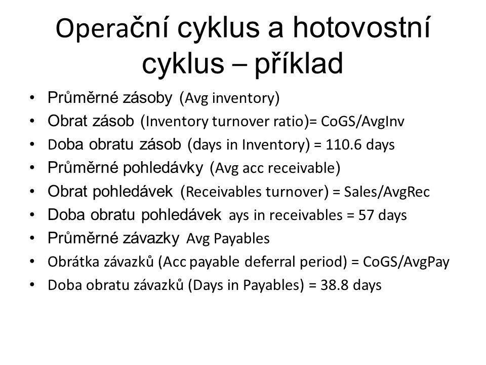 Operační cyklus a hotovostní cyklus – příklad