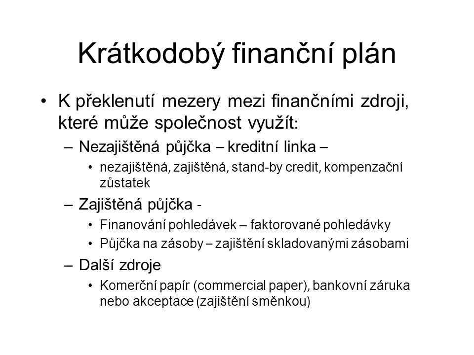 Krátkodobý finanční plán