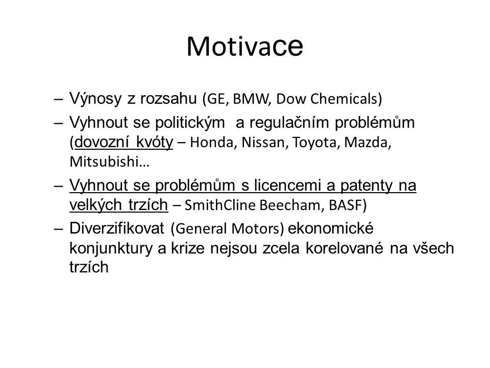 Motivace Výnosy z rozsahu (GE, BMW, Dow Chemicals)