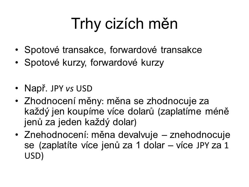 Trhy cizích měn Spotové transakce, forwardové transakce