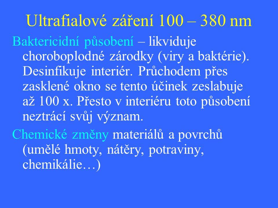 Ultrafialové záření 100 – 380 nm