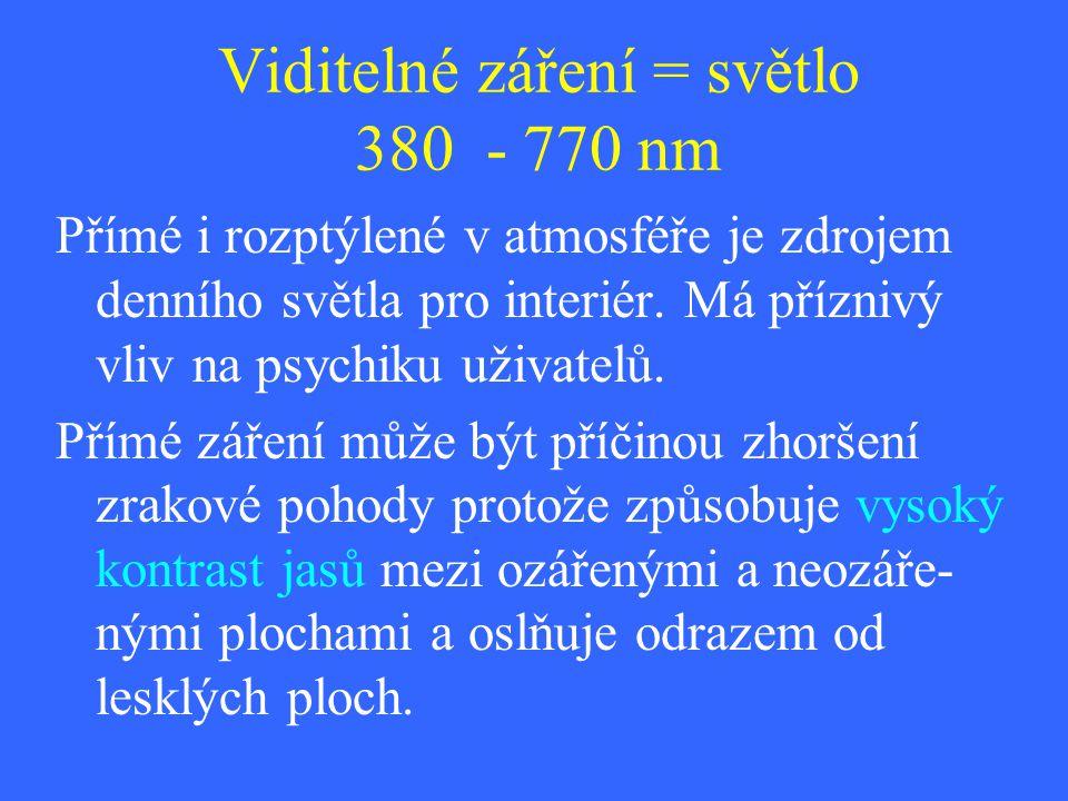 Viditelné záření = světlo 380 - 770 nm