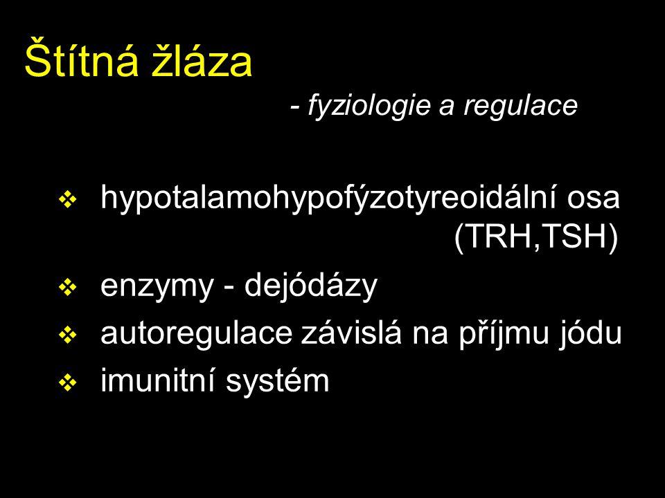 Štítná žláza - fyziologie a regulace
