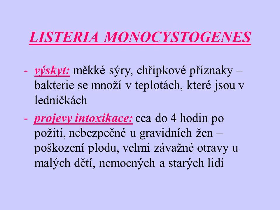 LISTERIA MONOCYSTOGENES