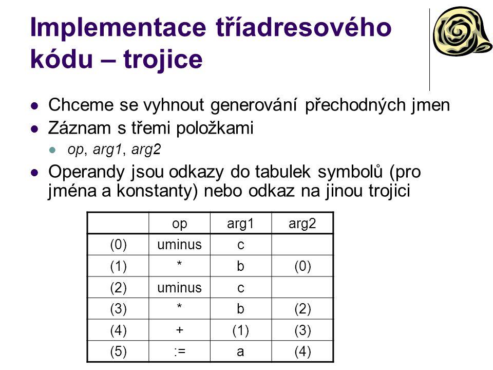 Implementace tříadresového kódu – trojice