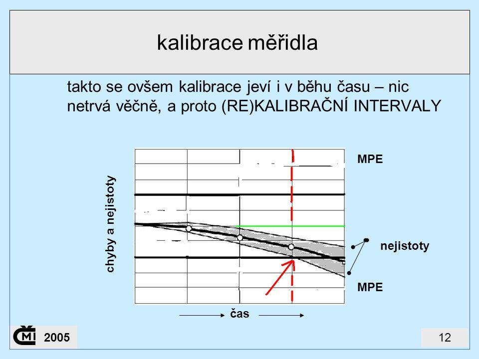 kalibrace měřidla takto se ovšem kalibrace jeví i v běhu času – nic netrvá věčně, a proto (RE)KALIBRAČNÍ INTERVALY.