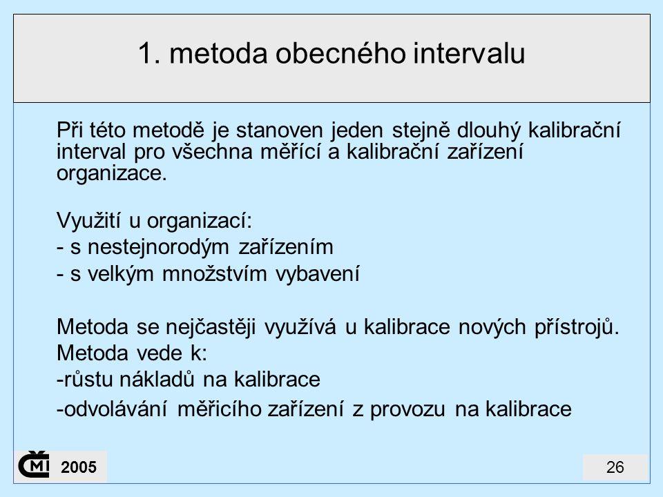 1. metoda obecného intervalu