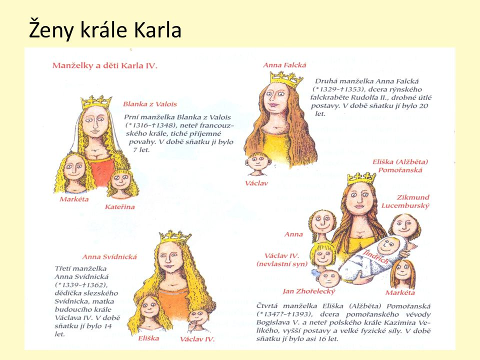Ženy krále Karla
