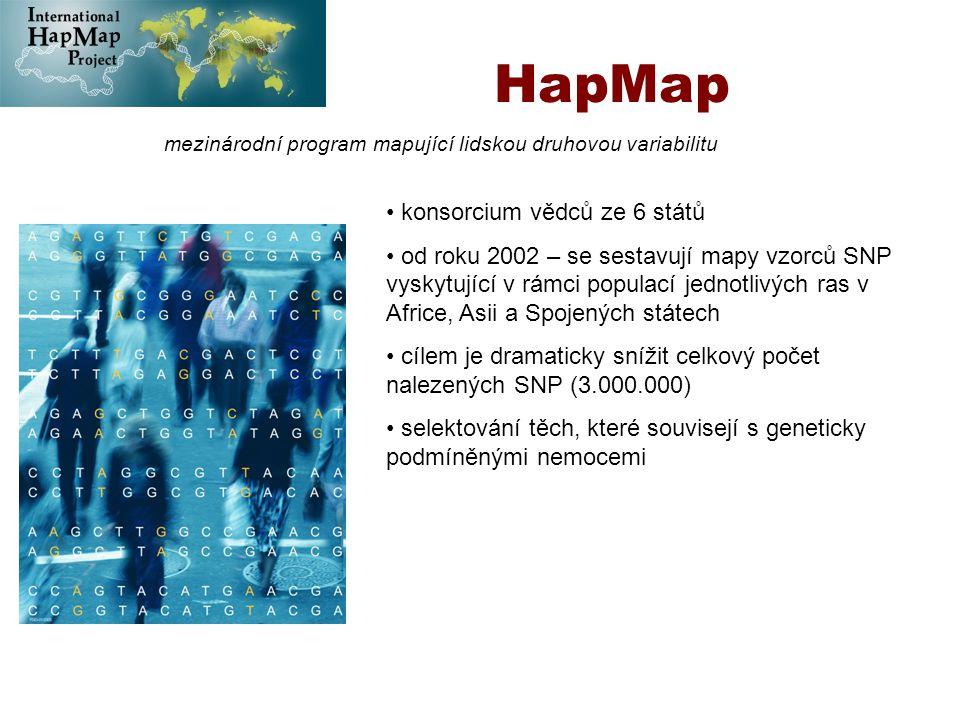 mezinárodní program mapující lidskou druhovou variabilitu