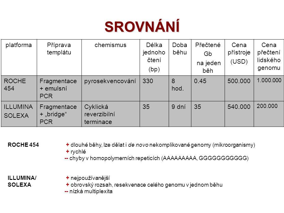 Cena přečtení lidského genomu