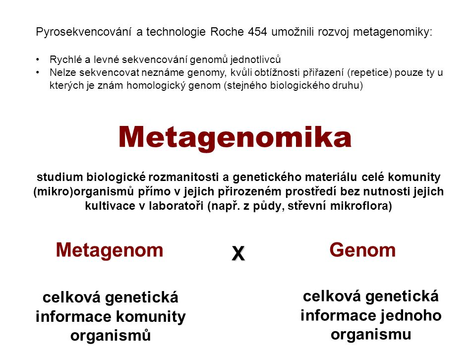 Metagenomika Metagenom Genom X