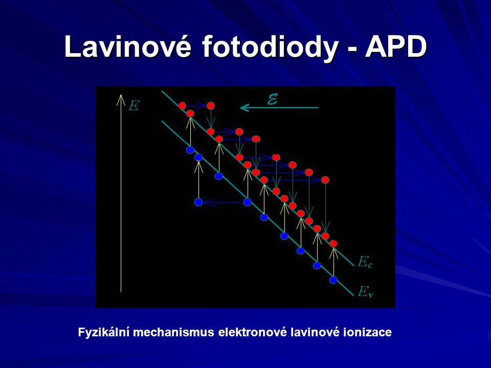 Lavinové fotodiody - APD