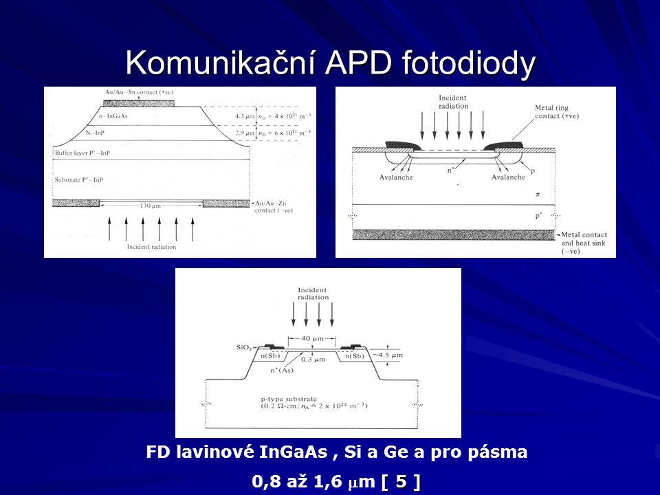 Komunikační APD fotodiody