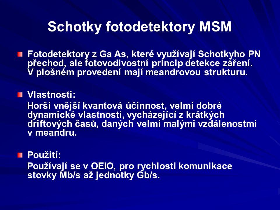 Schotky fotodetektory MSM