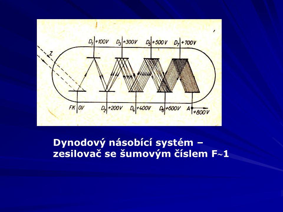 Dynodový násobící systém –