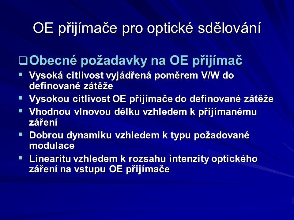 OE přijímače pro optické sdělování