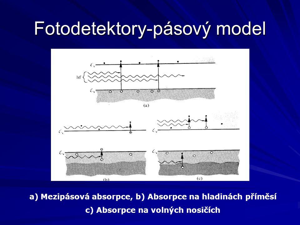 Fotodetektory-pásový model