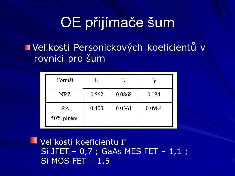 OE přijímače šum rovnici pro šum Velikosti koeficientu G