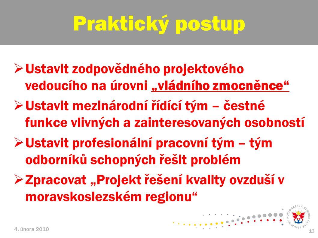 """Praktický postup Ustavit zodpovědného projektového vedoucího na úrovni """"vládního zmocněnce"""