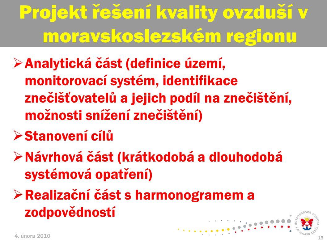 Projekt řešení kvality ovzduší v moravskoslezském regionu
