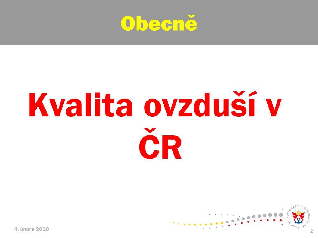 Obecně Kvalita ovzduší v ČR