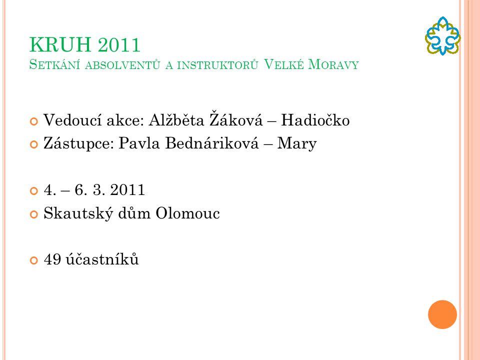 KRUH 2011 Setkání absolventů a instruktorů Velké Moravy