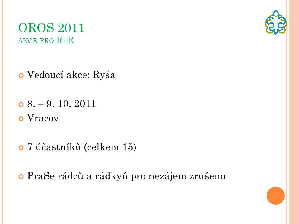 OROS 2011 akce pro R+R Vedoucí akce: Ryša 8. – 9. 10. 2011 Vracov