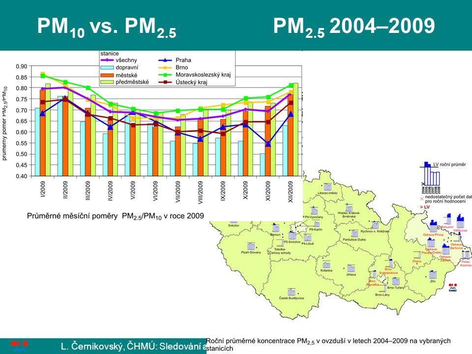 PM10 vs. PM2.5 PM2.5 2004–2009