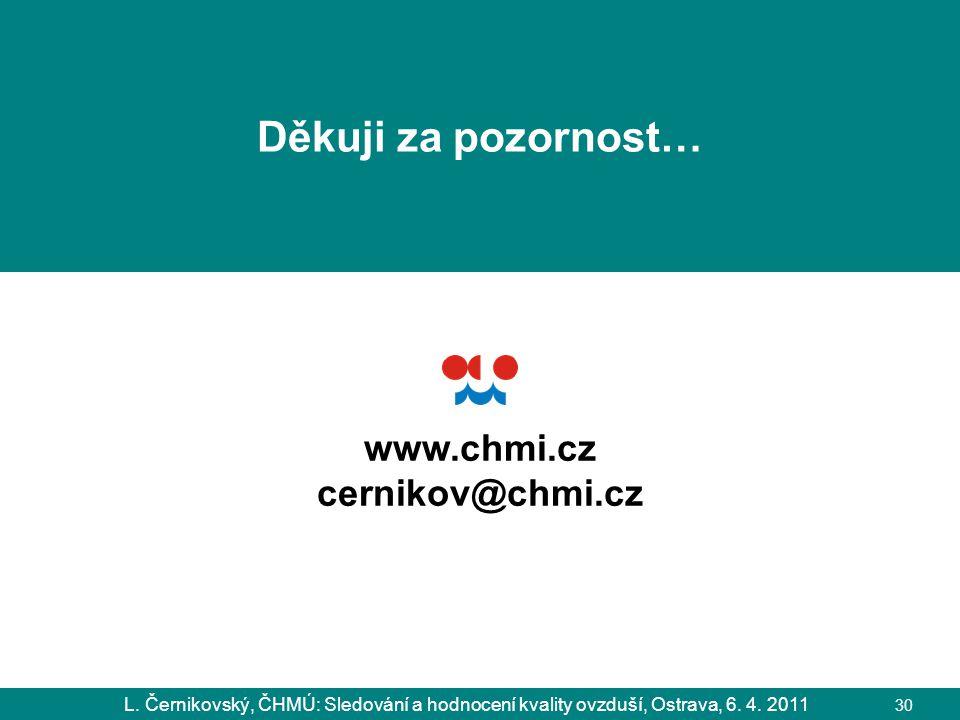 Děkuji za pozornost… www.chmi.cz cernikov@chmi.cz Foto: Z. Blažek