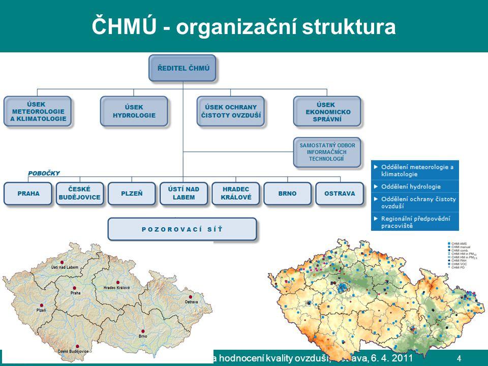 ČHMÚ - organizační struktura