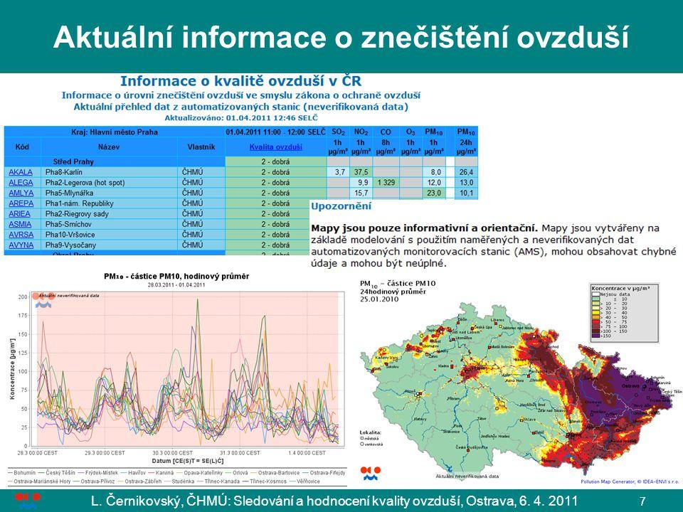 Aktuální informace o znečištění ovzduší