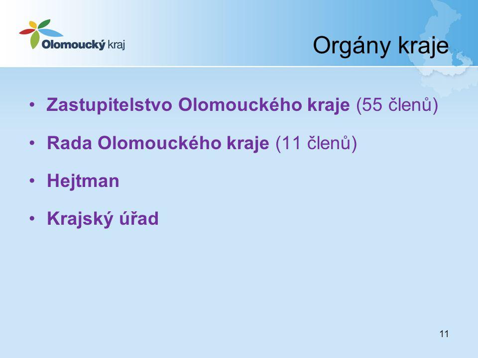 Orgány kraje Zastupitelstvo Olomouckého kraje (55 členů)