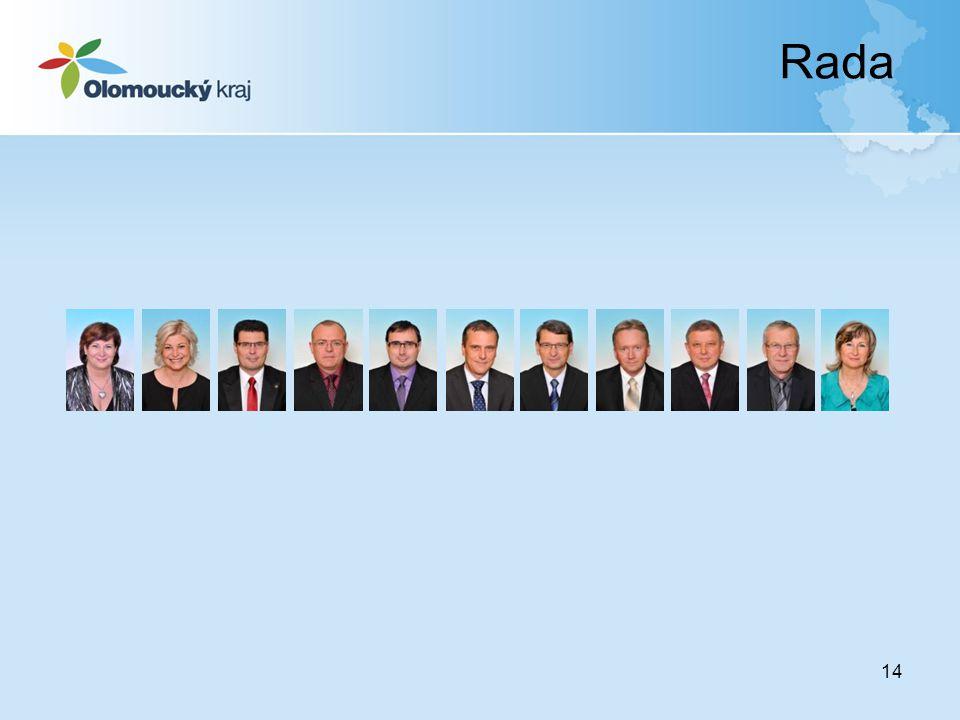 Rada Rada kraje 11 členů: 9 ČSSD, 2 KSČM